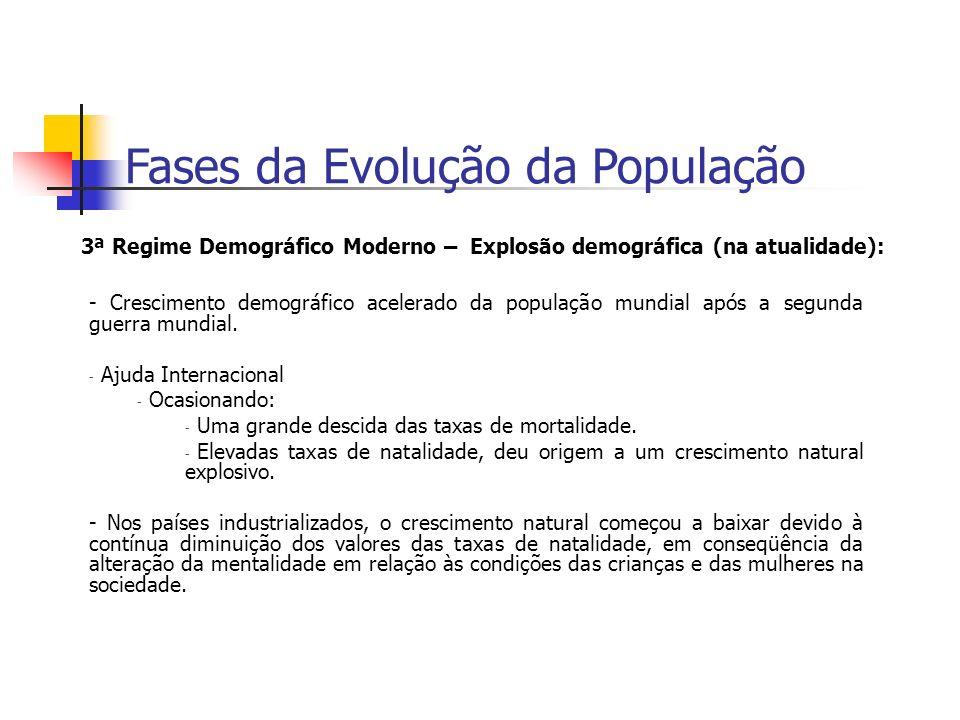 Fases da Evolução da População 3ª Regime Demográfico Moderno – Explosão demográfica (na atualidade): - Crescimento demográfico acelerado da população