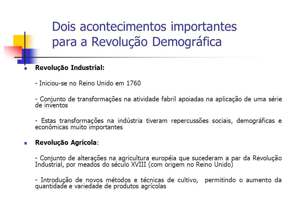 Revolução Industrial: - Iniciou-se no Reino Unido em 1760 - Conjunto de transformações na atividade fabril apoiadas na aplicação de uma série de inven