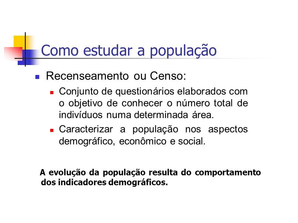 Como estudar a população Recenseamento ou Censo: Conjunto de questionários elaborados com o objetivo de conhecer o número total de indivíduos numa det