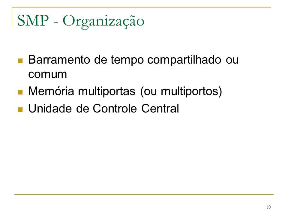 10 SMP - Organização Barramento de tempo compartilhado ou comum Memória multiportas (ou multiportos) Unidade de Controle Central