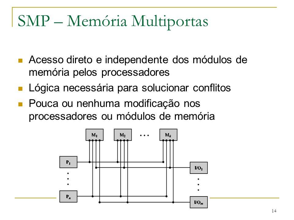 14 SMP – Memória Multiportas Acesso direto e independente dos módulos de memória pelos processadores Lógica necessária para solucionar conflitos Pouca