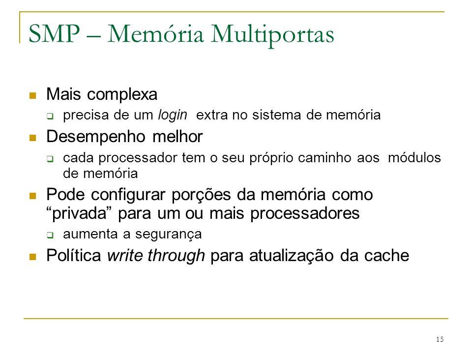 15 SMP – Memória Multiportas Mais complexa precisa de um login extra no sistema de memória Desempenho melhor cada processador tem o seu próprio caminh