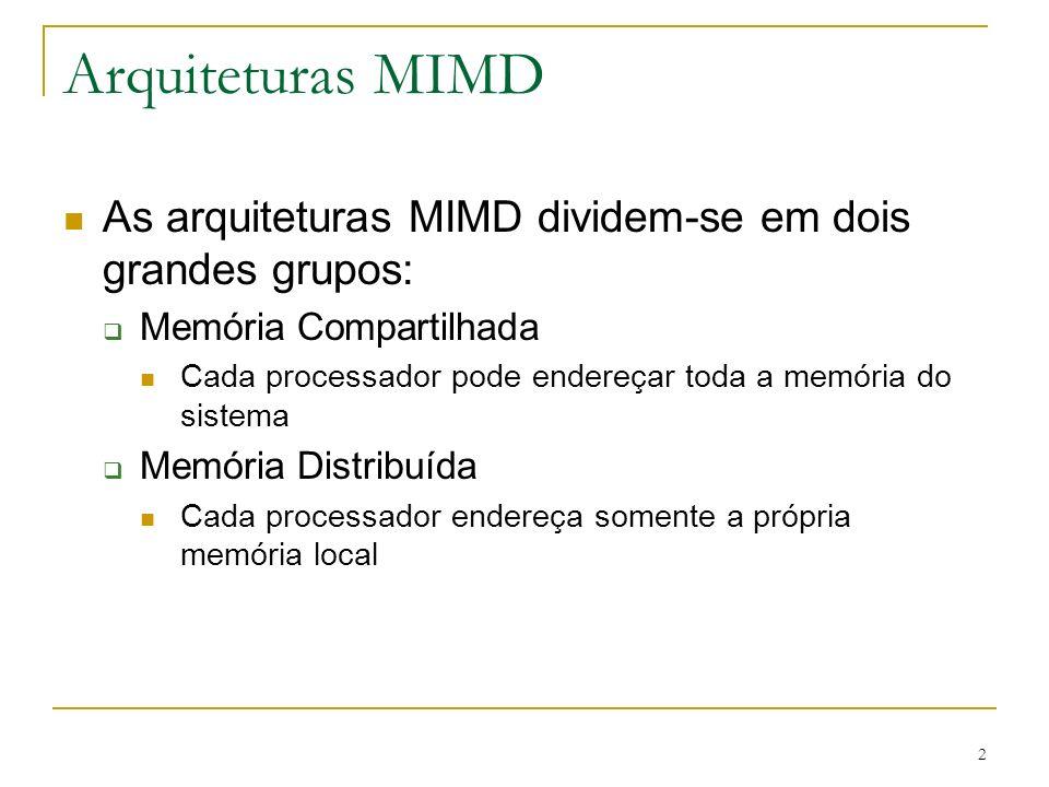 2 Arquiteturas MIMD As arquiteturas MIMD dividem-se em dois grandes grupos: Memória Compartilhada Cada processador pode endereçar toda a memória do si