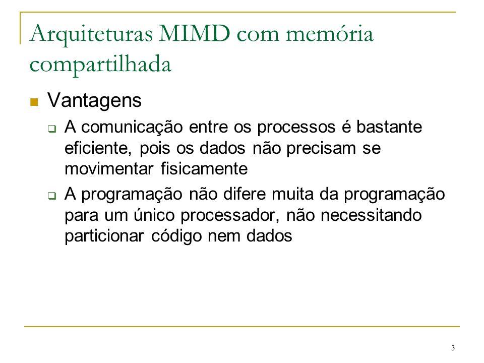 3 Arquiteturas MIMD com memória compartilhada Vantagens A comunicação entre os processos é bastante eficiente, pois os dados não precisam se movimenta
