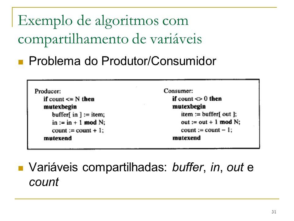 31 Exemplo de algoritmos com compartilhamento de variáveis Problema do Produtor/Consumidor Variáveis compartilhadas: buffer, in, out e count
