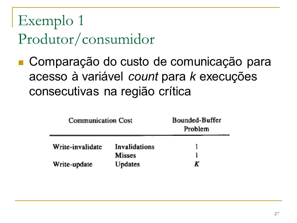37 Exemplo 1 Produtor/consumidor Comparação do custo de comunicação para acesso à variável count para k execuções consecutivas na região crítica
