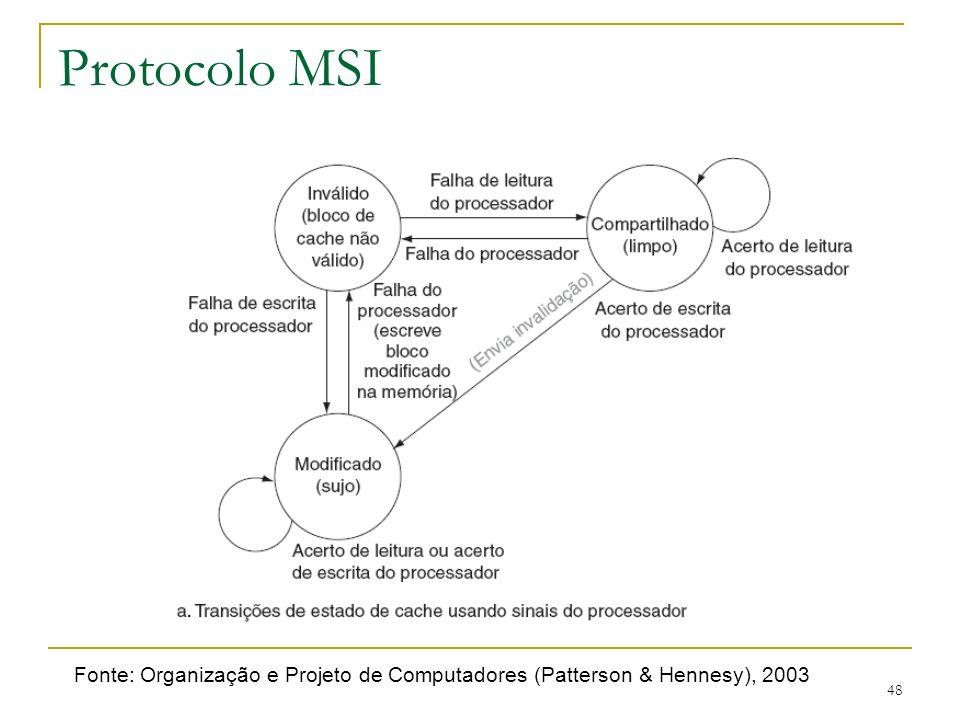 48 Protocolo MSI Fonte: Organização e Projeto de Computadores (Patterson & Hennesy), 2003