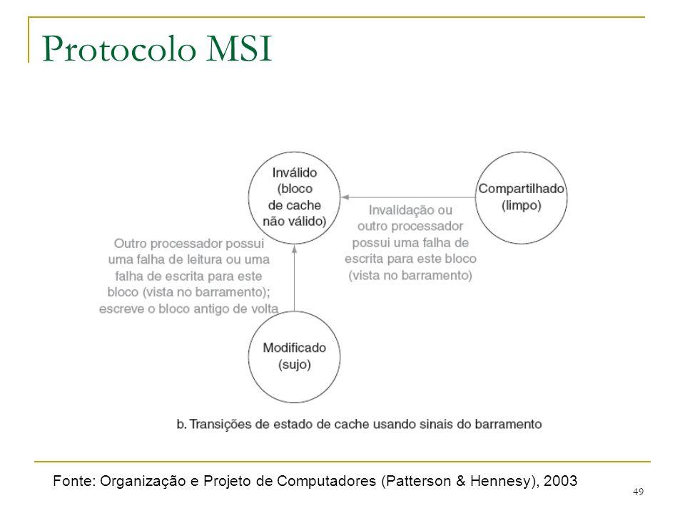 49 Protocolo MSI Fonte: Organização e Projeto de Computadores (Patterson & Hennesy), 2003