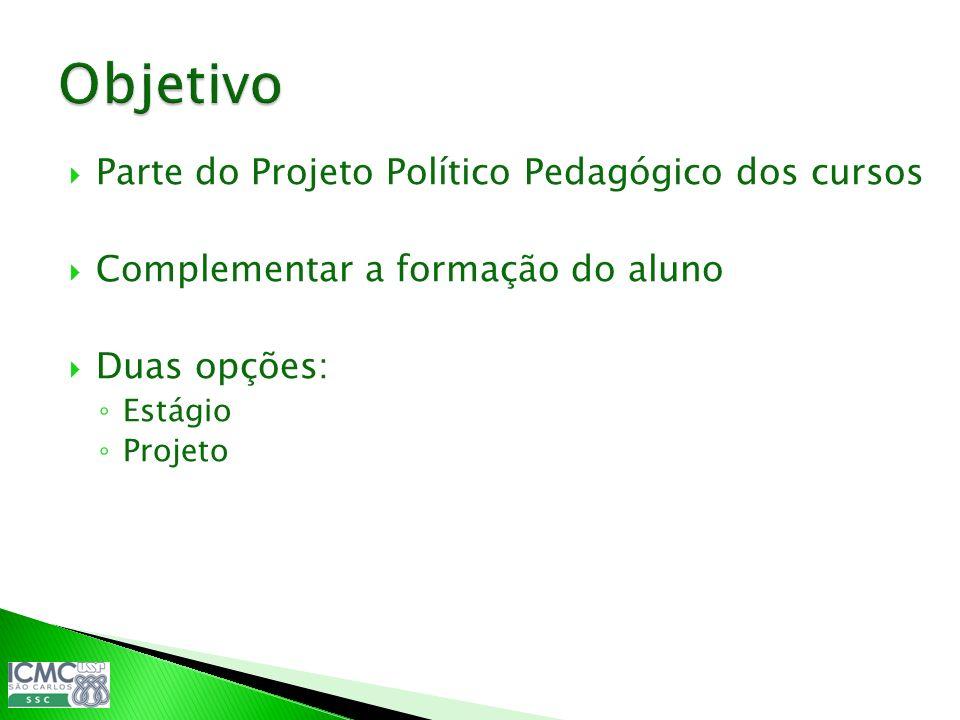 Parte do Projeto Político Pedagógico dos cursos Complementar a formação do aluno Duas opções: Estágio Projeto