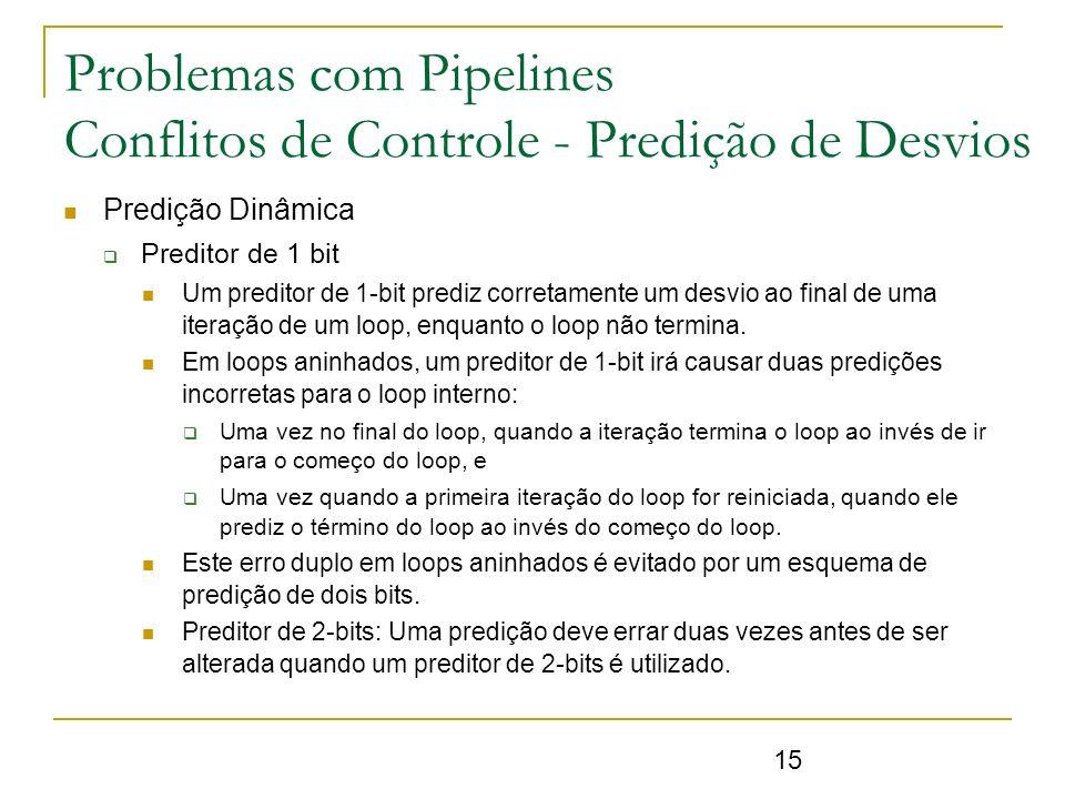 15 Problemas com Pipelines Conflitos de Controle - Predição de Desvios Predição Dinâmica Preditor de 1 bit Um preditor de 1-bit prediz corretamente um