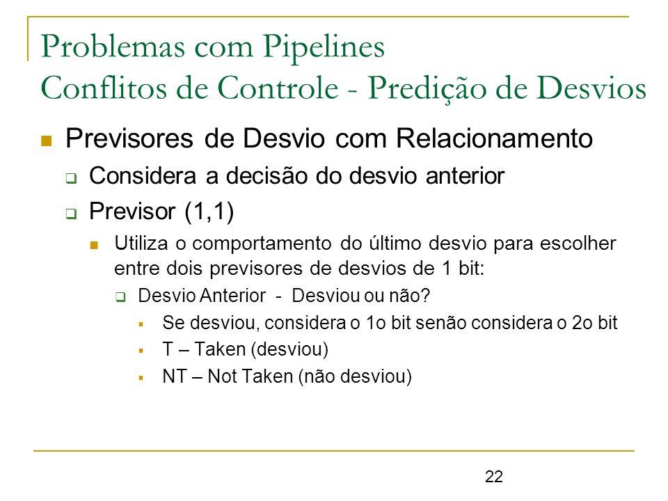 22 Previsores de Desvio com Relacionamento Considera a decisão do desvio anterior Previsor (1,1) Utiliza o comportamento do último desvio para escolhe