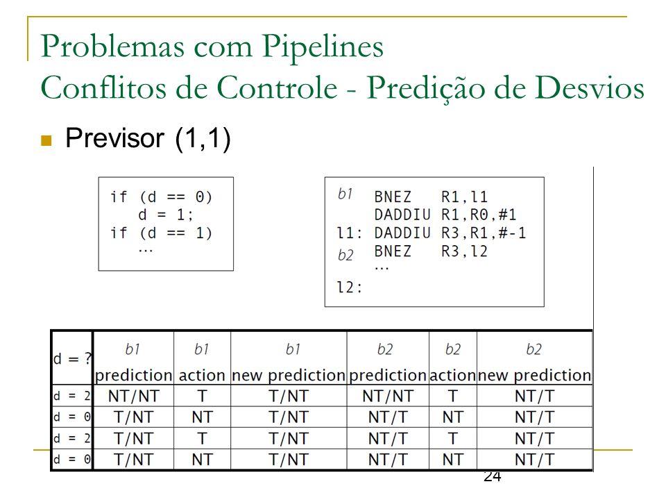 24 Problemas com Pipelines Conflitos de Controle - Predição de Desvios Previsor (1,1)