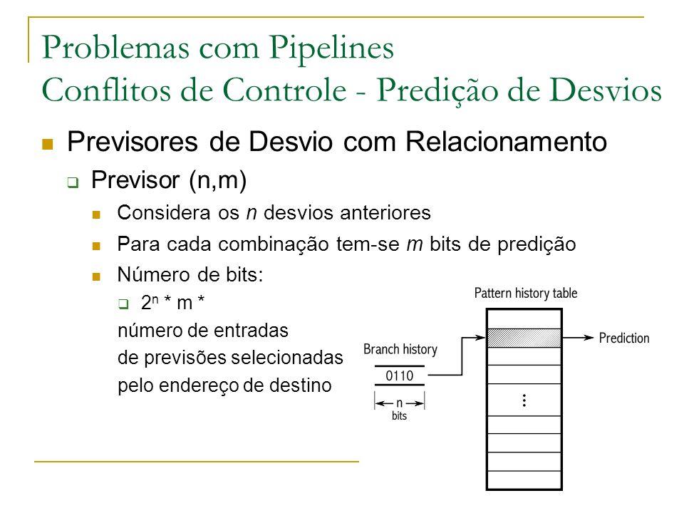 25 Previsores de Desvio com Relacionamento Previsor (n,m) Considera os n desvios anteriores Para cada combinação tem-se m bits de predição Número de b