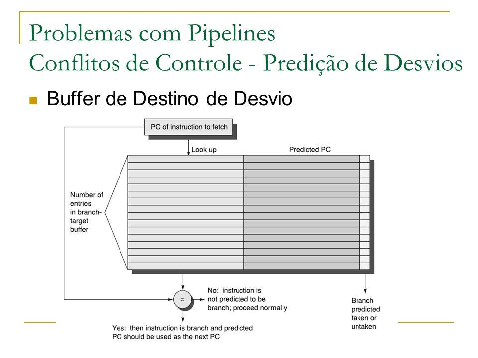 27 Buffer de Destino de Desvio Problemas com Pipelines Conflitos de Controle - Predição de Desvios