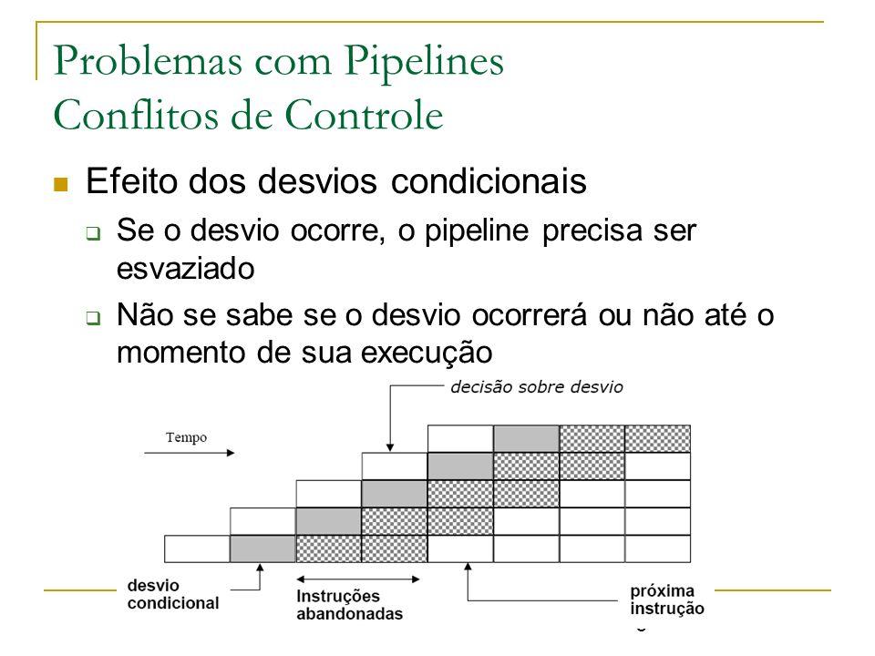 6 Problemas com Pipelines Conflitos de Controle Efeito dos desvios condicionais Se o desvio ocorre, o pipeline precisa ser esvaziado Não se sabe se o