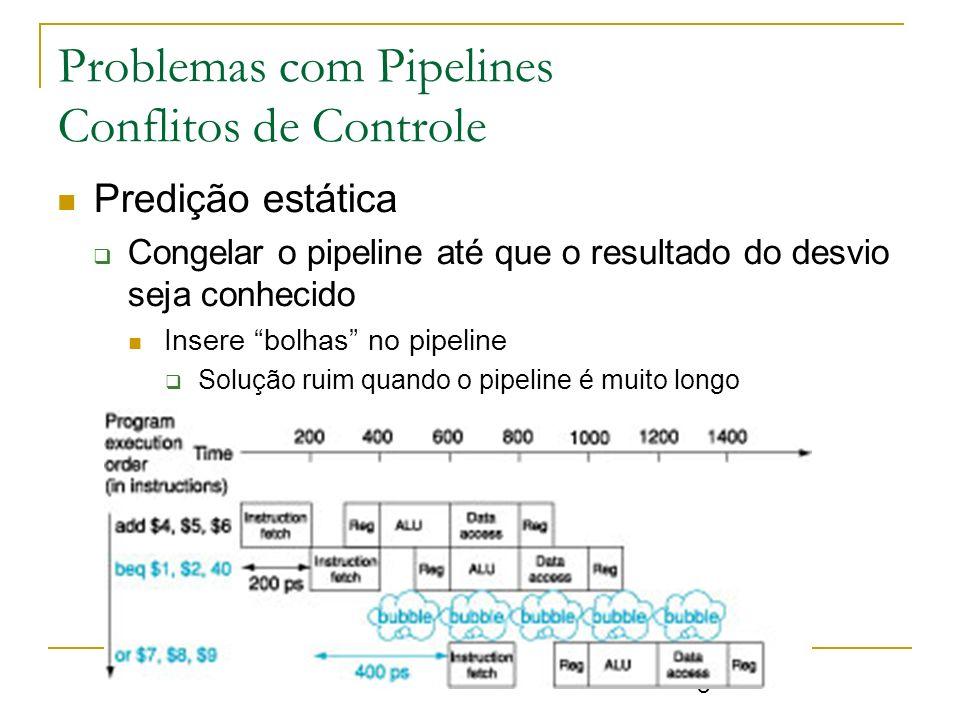 19 Problemas com Pipelines Conflitos de Controle - Predição de Desvios Localização do Buffer de Predição Cache Especial A cache é acessada durante a Busca de Instrução e os bits de predição usados durante a Decodificação da instrução (se a instrução for uma decisão) Cache de Instrução Os bits de decisão são armazenados junto com as instruções que estão na cache