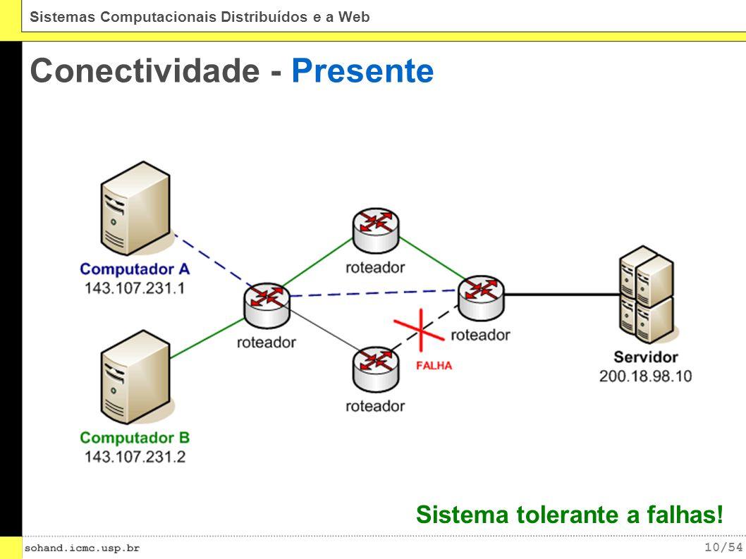 10/54 Sistemas Computacionais Distribuídos e a Web Conectividade - Presente Sistema tolerante a falhas!