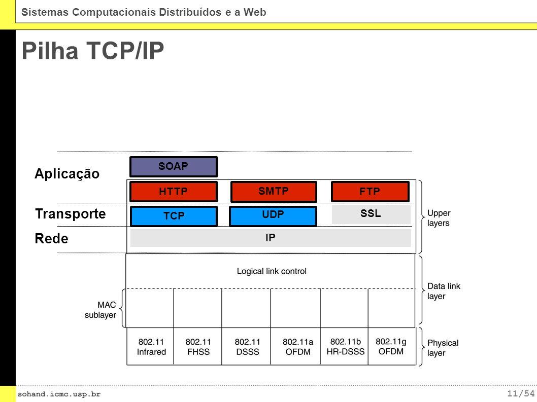 11/54 Sistemas Computacionais Distribuídos e a Web Pilha TCP/IP IP UDP HTTP SMTP FTP TCP SSL Transporte SOAP Aplicação Rede