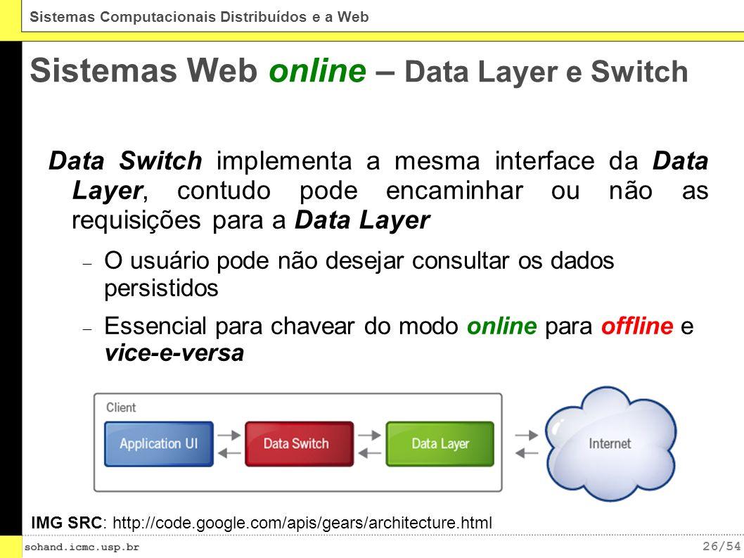 26/54 Sistemas Computacionais Distribuídos e a Web Sistemas Web online – Data Layer e Switch Data Switch implementa a mesma interface da Data Layer, contudo pode encaminhar ou não as requisições para a Data Layer O usuário pode não desejar consultar os dados persistidos Essencial para chavear do modo online para offline e vice-e-versa IMG SRC: http://code.google.com/apis/gears/architecture.html