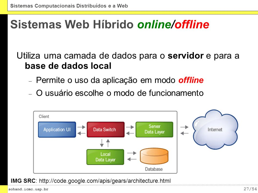 27/54 Sistemas Computacionais Distribuídos e a Web Sistemas Web Híbrido online/offline Utiliza uma camada de dados para o servidor e para a base de dados local Permite o uso da aplicação em modo offline O usuário escolhe o modo de funcionamento IMG SRC: http://code.google.com/apis/gears/architecture.html
