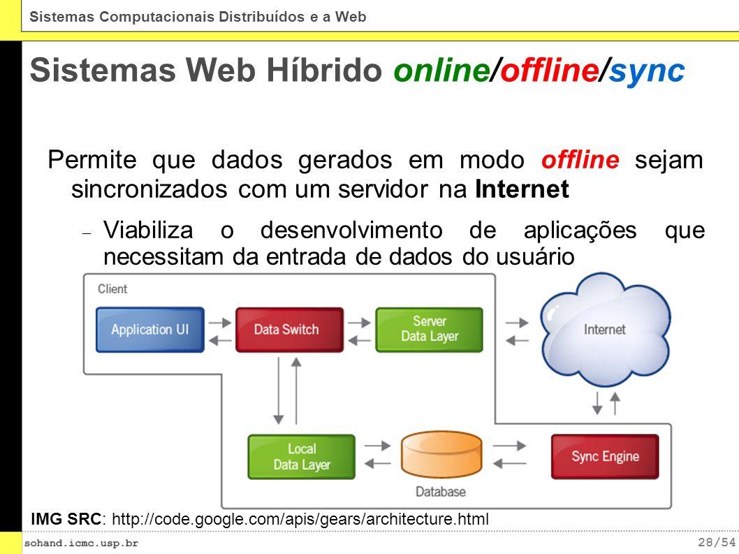 28/54 Sistemas Computacionais Distribuídos e a Web Sistemas Web Híbrido online/offline/sync Permite que dados gerados em modo offline sejam sincronizados com um servidor na Internet Viabiliza o desenvolvimento de aplicações que necessitam da entrada de dados do usuário IMG SRC: http://code.google.com/apis/gears/architecture.html