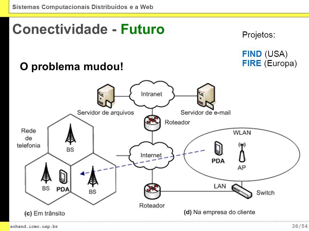 38/54 Sistemas Computacionais Distribuídos e a Web Conectividade - Futuro O problema mudou.