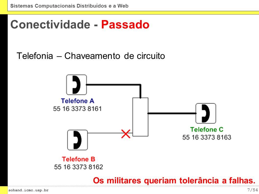 7/54 Sistemas Computacionais Distribuídos e a Web Conectividade - Passado Telefonia – Chaveamento de circuito Os militares queriam tolerância a falhas.