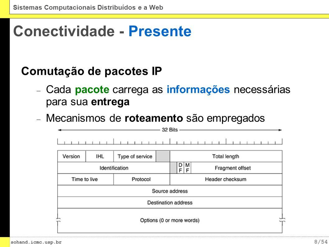8/54 Sistemas Computacionais Distribuídos e a Web Conectividade - Presente Comutação de pacotes IP Cada pacote carrega as informações necessárias para sua entrega Mecanismos de roteamento são empregados