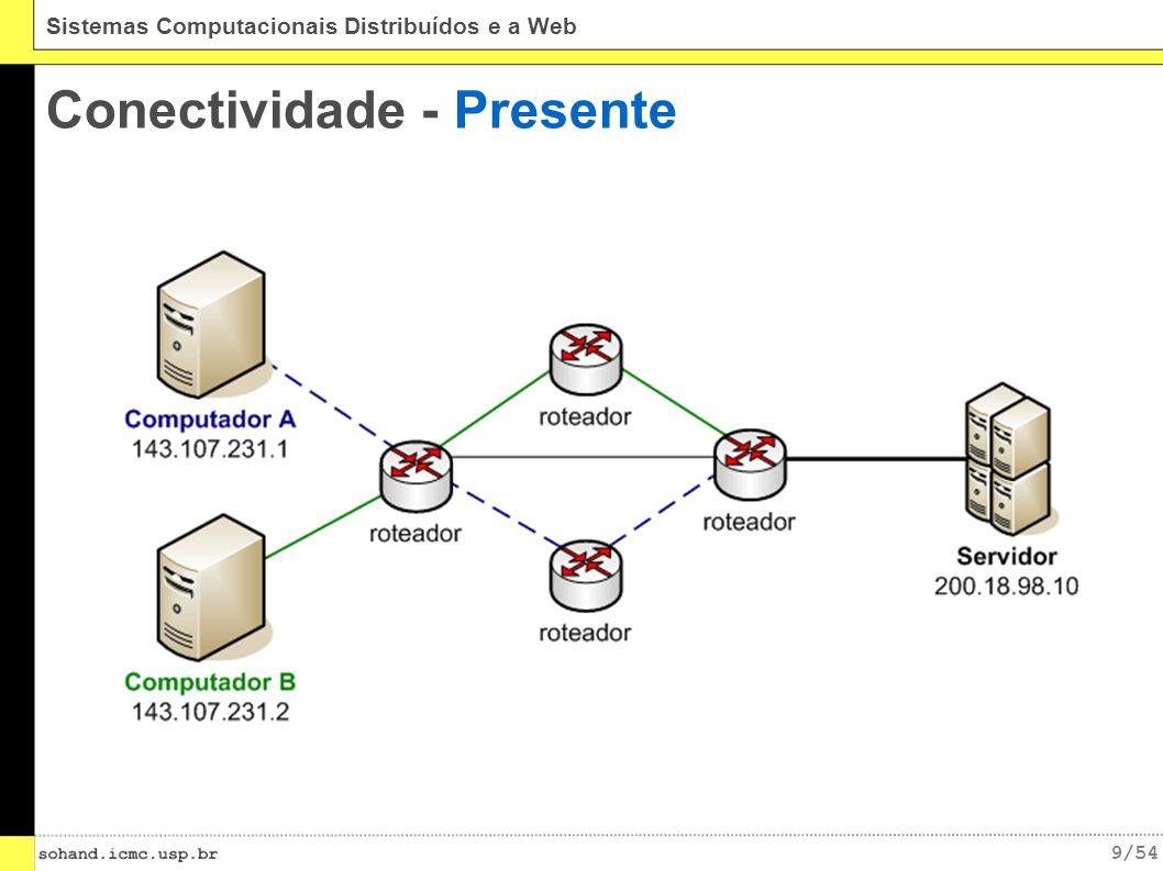 40/54 Sistemas Computacionais Distribuídos e a Web Conectividade Em suma, Passado: alocação de um canal físico Atualmente: comutação de pacotes + redes overlay Futuro: redes centradas em conteúdo A conectividade está se tornando ubíqua.