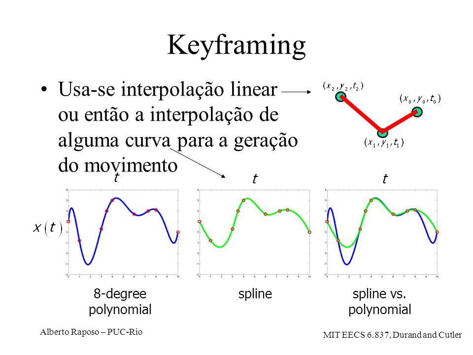 Alberto Raposo – PUC-Rio Keyframing Usa-se interpolação linear ou então a interpolação de alguma curva para a geração do movimento 8-degree polynomial
