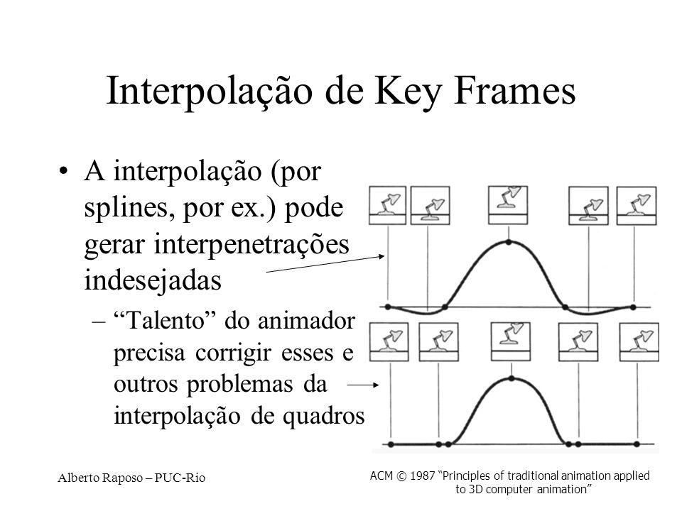Alberto Raposo – PUC-Rio Interpolação de Key Frames A interpolação (por splines, por ex.) pode gerar interpenetrações indesejadas –Talento do animador