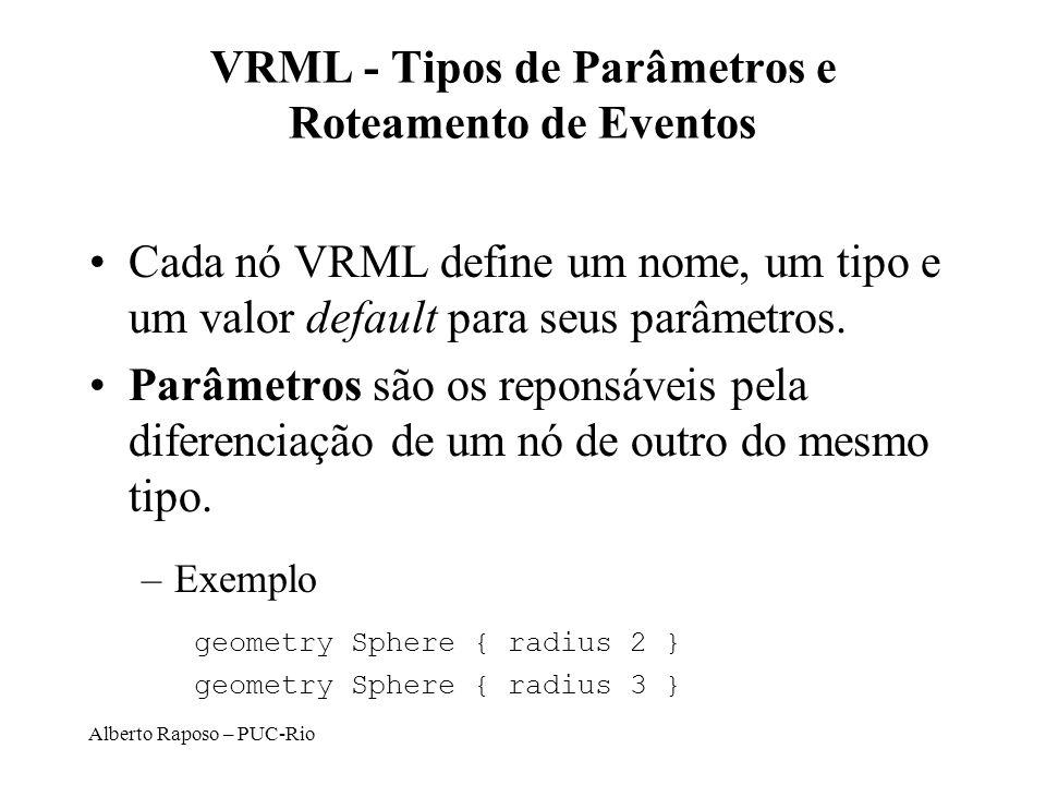 Alberto Raposo – PUC-Rio VRML - Tipos de Parâmetros e Roteamento de Eventos Cada nó VRML define um nome, um tipo e um valor default para seus parâmetr