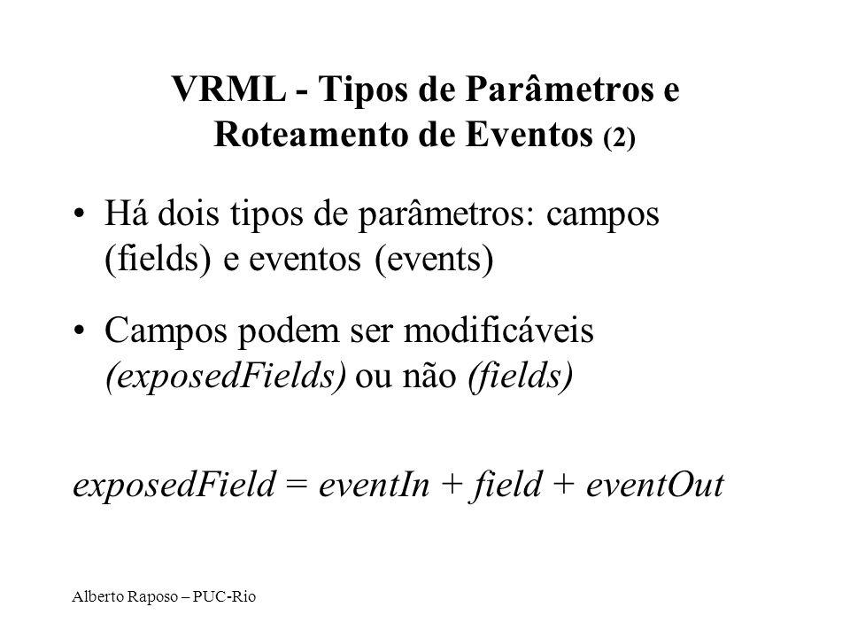 Alberto Raposo – PUC-Rio VRML - Tipos de Parâmetros e Roteamento de Eventos (2) Há dois tipos de parâmetros: campos (fields) e eventos (events) Campos