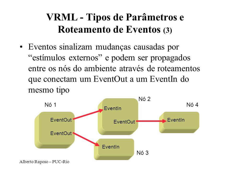 Alberto Raposo – PUC-Rio VRML - Tipos de Parâmetros e Roteamento de Eventos (3) Eventos sinalizam mudanças causadas por estímulos externos e podem ser
