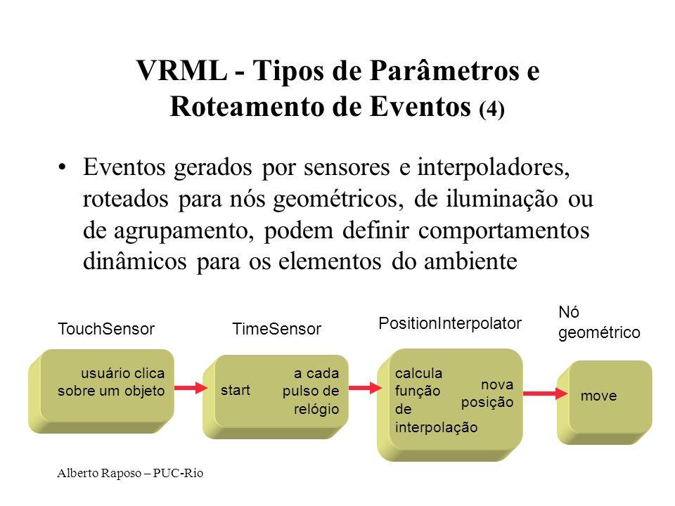 Alberto Raposo – PUC-Rio VRML - Tipos de Parâmetros e Roteamento de Eventos (4) Eventos gerados por sensores e interpoladores, roteados para nós geomé