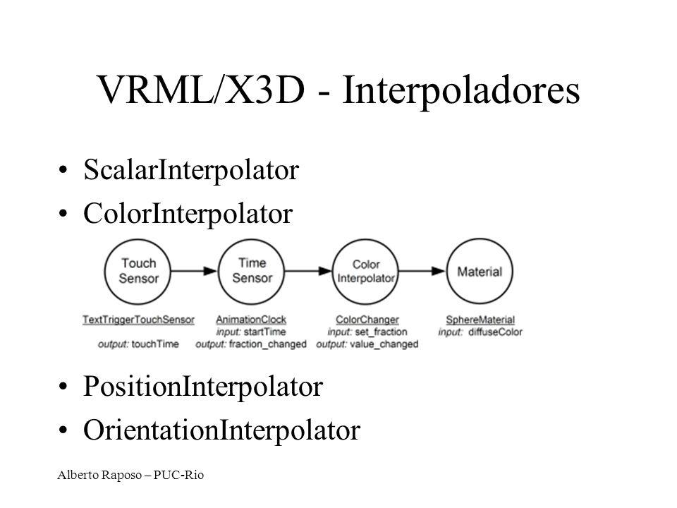 Alberto Raposo – PUC-Rio VRML/X3D - Interpoladores ScalarInterpolator ColorInterpolator PositionInterpolator OrientationInterpolator