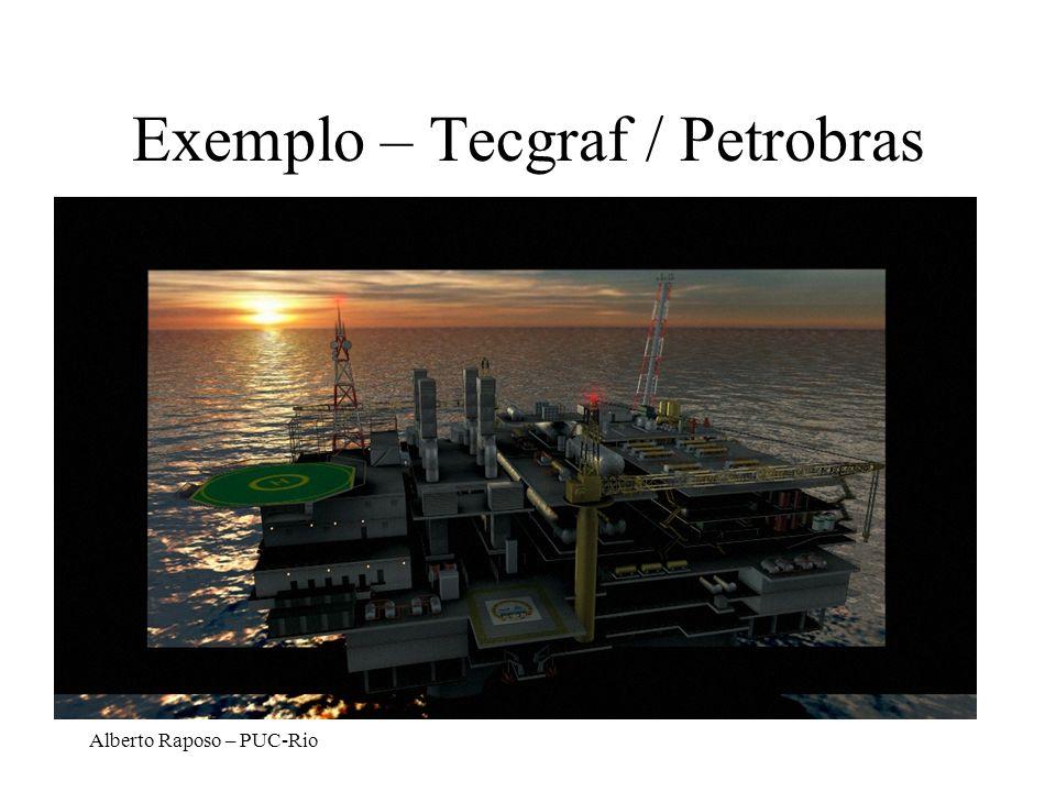 Alberto Raposo – PUC-Rio Exemplo – Tecgraf / Petrobras