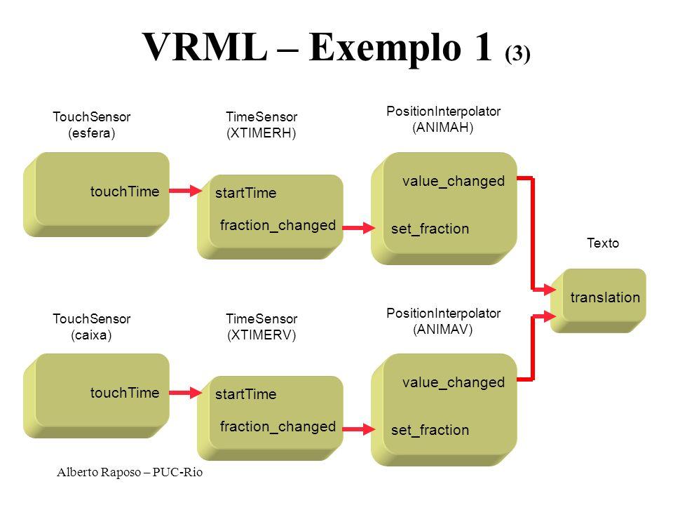 Alberto Raposo – PUC-Rio VRML – Exemplo 1 (3) touchTime TouchSensor (esfera) TimeSensor (XTIMERH) startTime fraction_changed PositionInterpolator (ANI