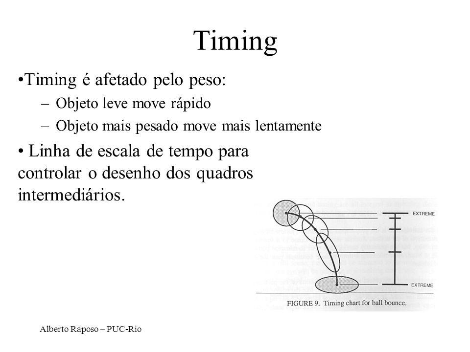 Alberto Raposo – PUC-Rio Timing Timing é afetado pelo peso: –Objeto leve move rápido –Objeto mais pesado move mais lentamente Linha de escala de tempo