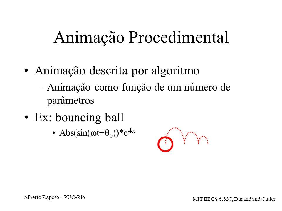 Alberto Raposo – PUC-Rio Animação Procedimental Animação descrita por algoritmo –Animação como função de um número de parâmetros Ex: bouncing ball Abs
