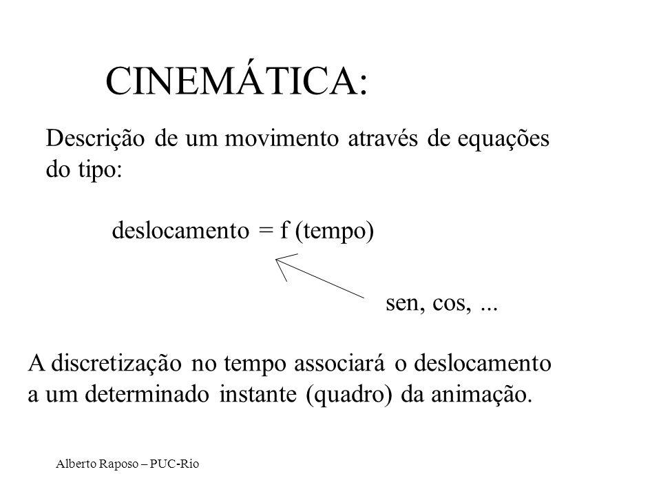 Alberto Raposo – PUC-Rio CINEMÁTICA: Descrição de um movimento através de equações do tipo: deslocamento = f (tempo) sen, cos,... A discretização no t