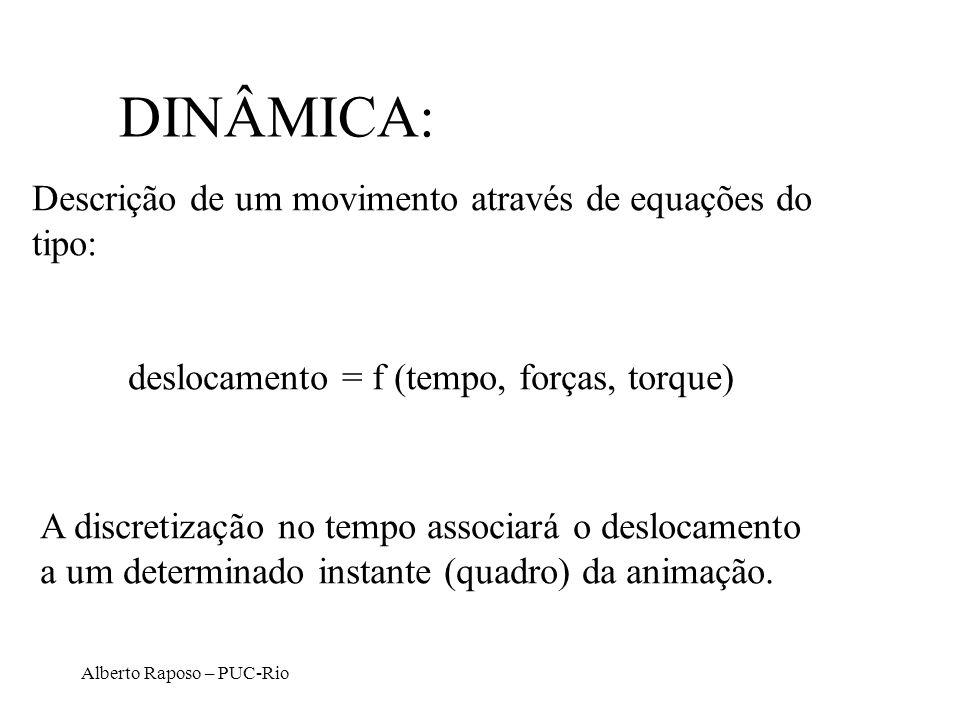 Alberto Raposo – PUC-Rio DINÂMICA: Descrição de um movimento através de equações do tipo: deslocamento = f (tempo, forças, torque) A discretização no