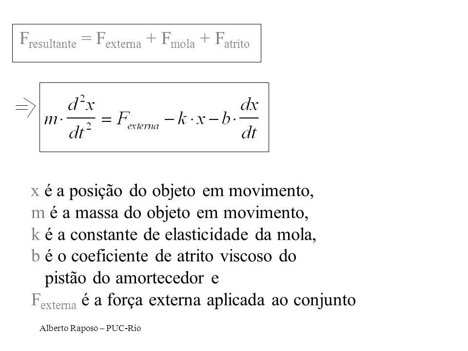 Alberto Raposo – PUC-Rio F resultante = F externa + F mola + F atrito x é a posição do objeto em movimento, m é a massa do objeto em movimento, k é a