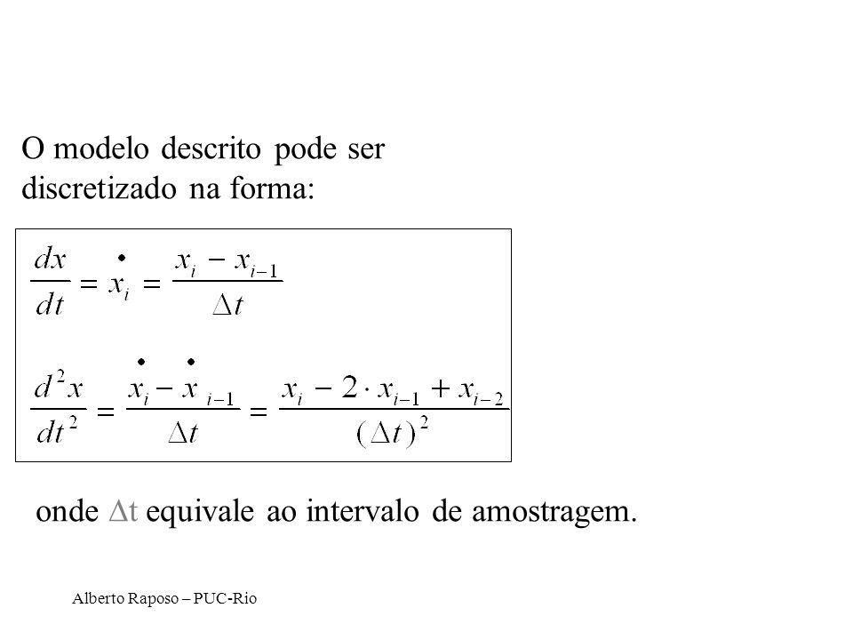 Alberto Raposo – PUC-Rio O modelo descrito pode ser discretizado na forma: onde t equivale ao intervalo de amostragem.