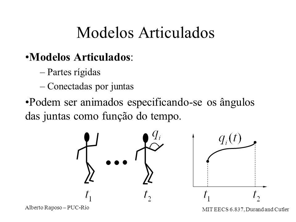 Alberto Raposo – PUC-Rio Modelos Articulados Modelos Articulados: –Partes rígidas –Conectadas por juntas Podem ser animados especificando-se os ângulo