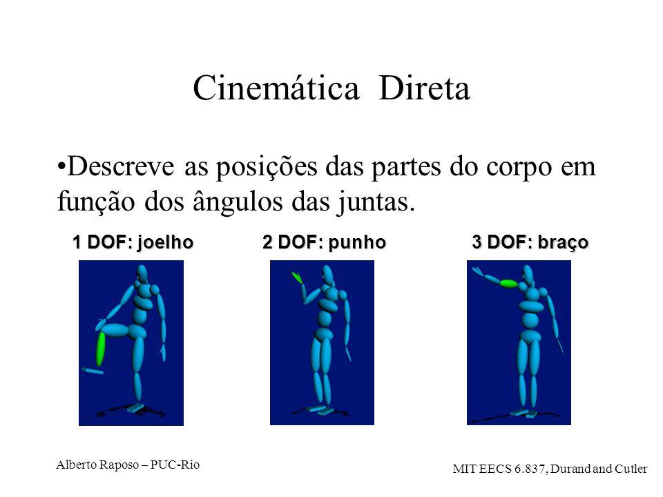 Alberto Raposo – PUC-Rio Cinemática Direta Descreve as posições das partes do corpo em função dos ângulos das juntas. 1 DOF: joelho 2 DOF: punho 3 DOF