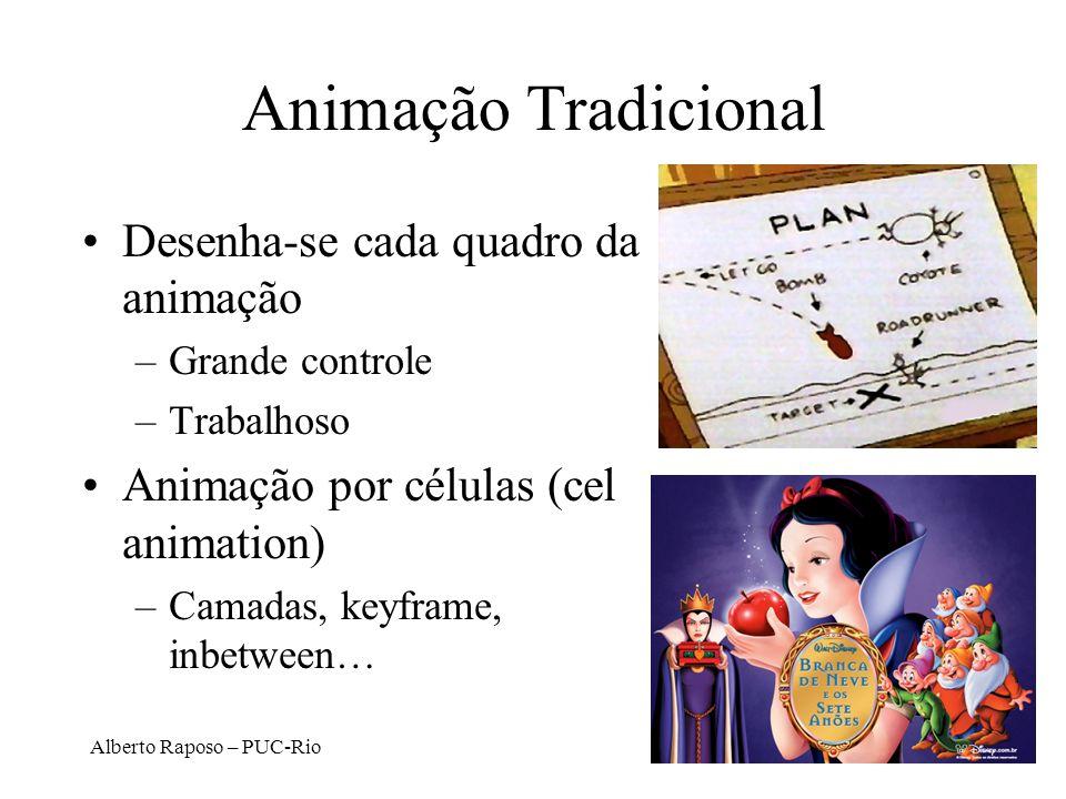 Animação Tradicional Desenha-se cada quadro da animação –Grande controle –Trabalhoso Animação por células (cel animation) –Camadas, keyframe, inbetwee