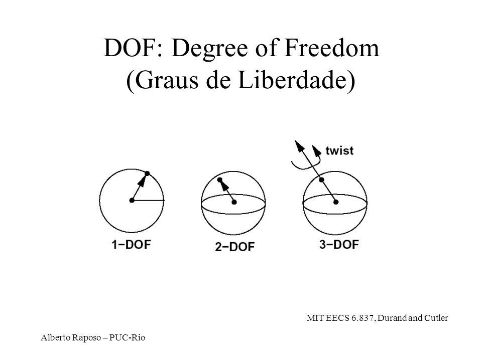 Alberto Raposo – PUC-Rio DOF: Degree of Freedom (Graus de Liberdade) MIT EECS 6.837, Durand and Cutler