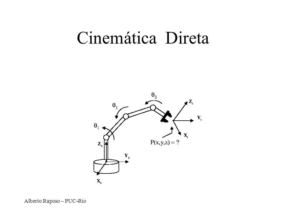 Alberto Raposo – PUC-Rio Cinemática Direta