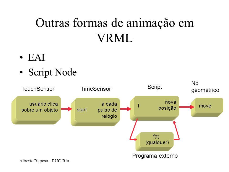 Alberto Raposo – PUC-Rio Outras formas de animação em VRML EAI Script Node usuário clica sobre um objeto TouchSensorTimeSensor start a cada pulso de r